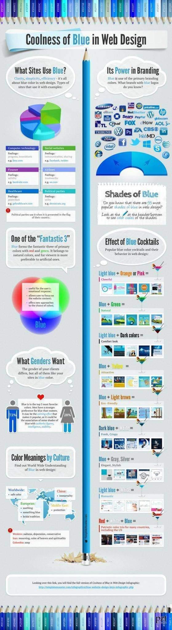 agencia seo -pzt- internet evolucion azul - 02