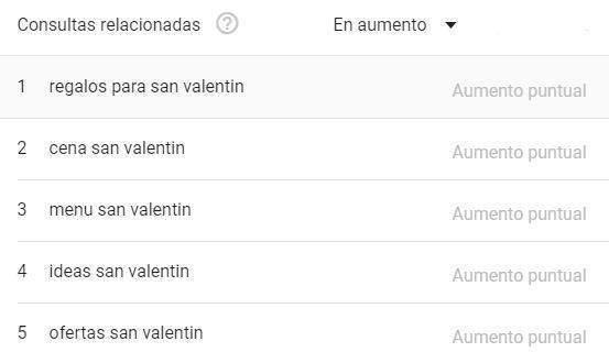 consultas relacionadas en aumento en San Valentín
