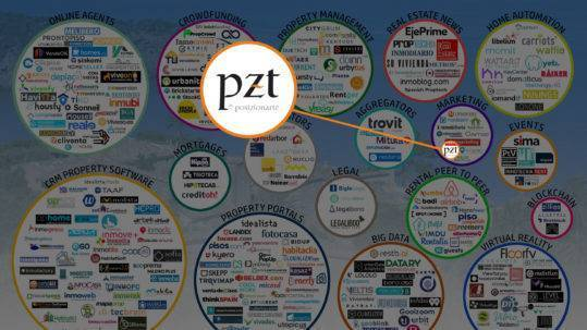 PropTech _ mapa proptech 2019 _ 01