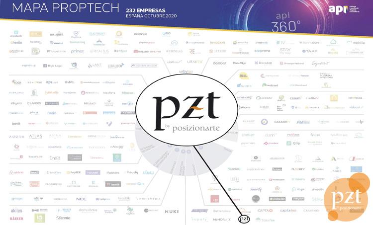 agenciaseo-pzt- mapa proptech 7