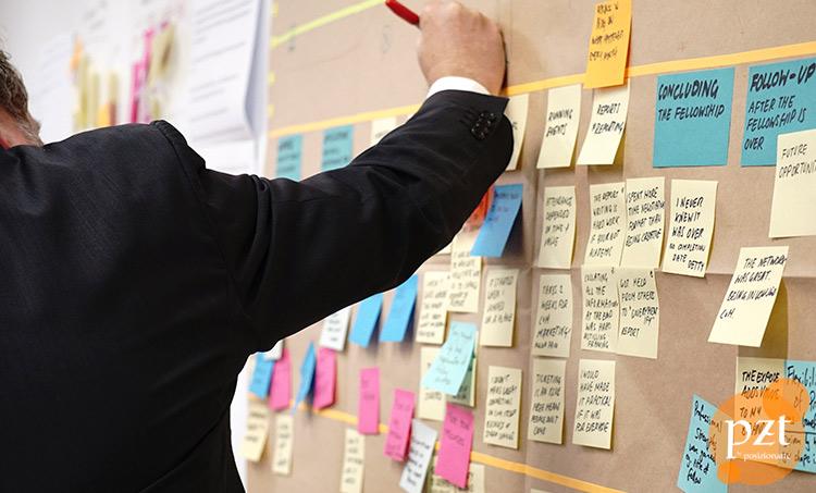 metodologias desarrollo software planificar organizar